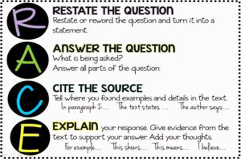 Test Taking Tip #4:  The RACE Strategy for Constructed Response Questions